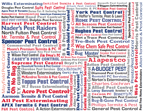 Acquisitions Word Cloud